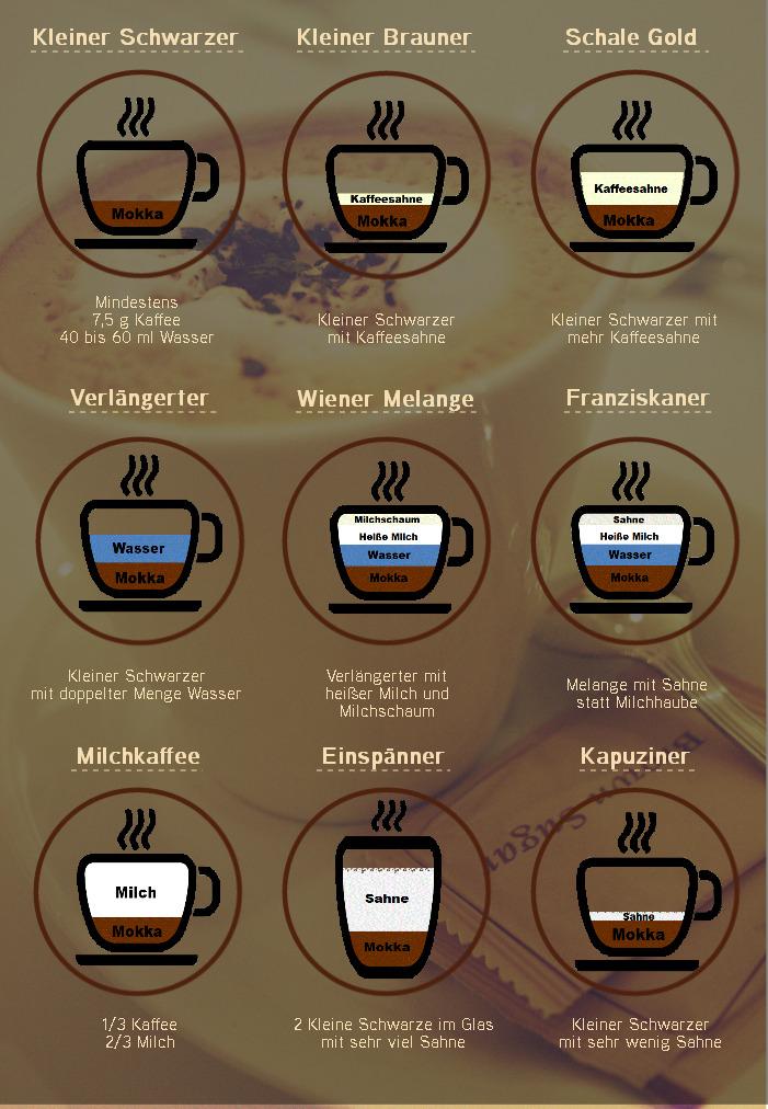 Wiydyński kafyj - bryko